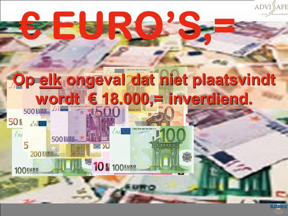 € EURO'S,= Op elk ongeval dat niet plaatsvindt wordt € 18.000,= inverdiend.