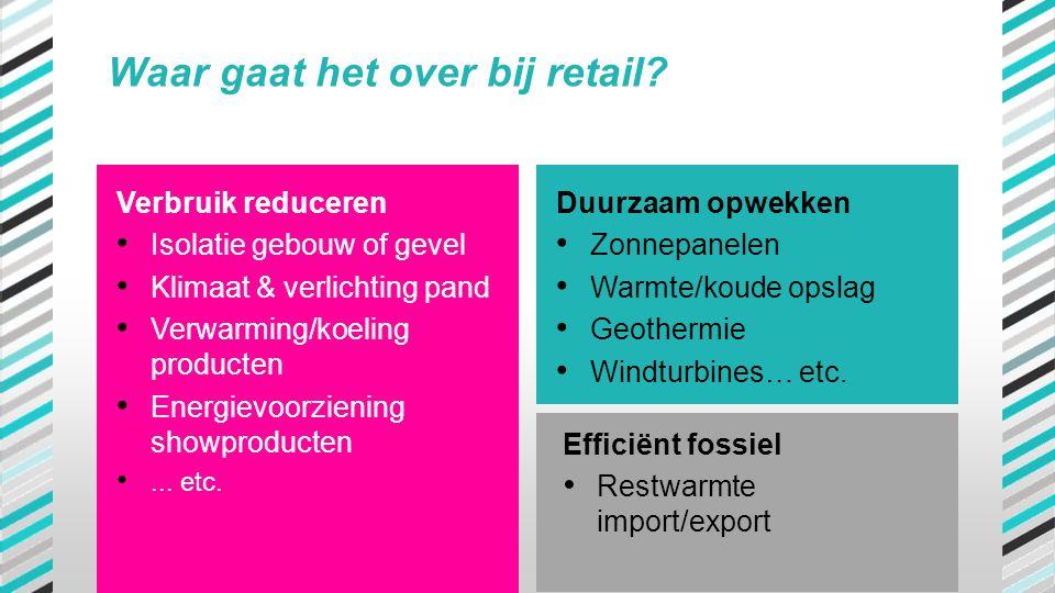 Verbruik reduceren • Isolatie gebouw of gevel • Klimaat & verlichting pand • Verwarming/koeling producten • Energievoorziening showproducten •... etc.