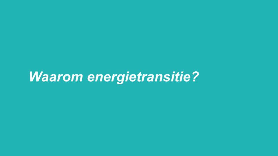 Waarom energietransitie?