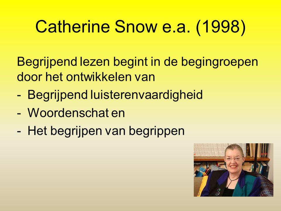 Catherine Snow e.a. (1998) Begrijpend lezen begint in de begingroepen door het ontwikkelen van -Begrijpend luisterenvaardigheid -Woordenschat en -Het