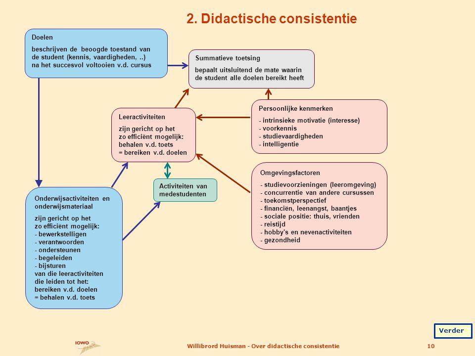 2. Didactische consistentie Willibrord Huisman - Over didactische consistentie10 Doelen beschrijven de beoogde toestand van de student (kennis, vaardi