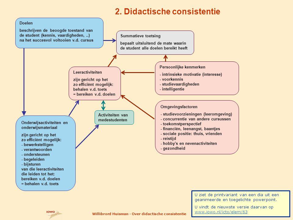 2. Didactische consistentie Willibrord Huisman - Over didactische consistentie15 Doelen beschrijven de beoogde toestand van de student (kennis, vaardi