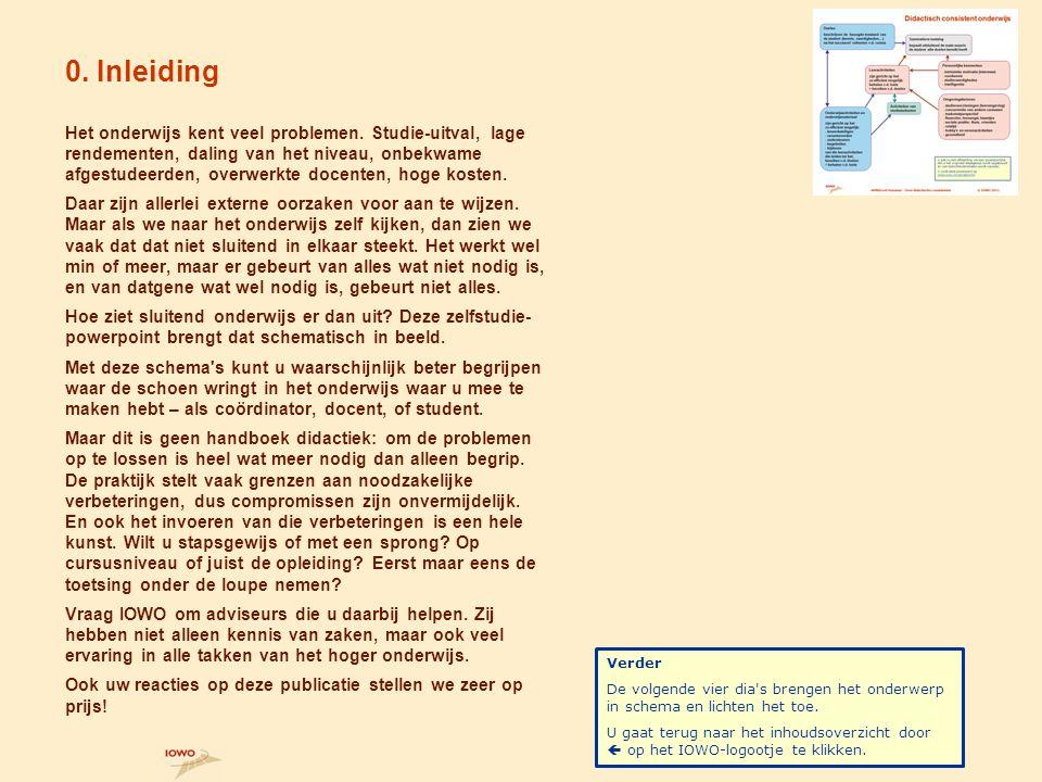 Printvariant De printvariant bevat slechts twee dia s uit deze publicatie.