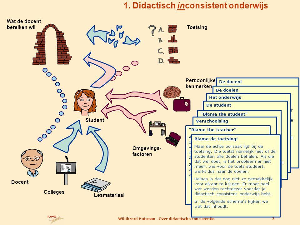 Student 1. Didactisch inconsistent onderwijs Willibrord Huisman - Over didactische consistentie3 De docent In dit vereenvoudigde schema van didactisch