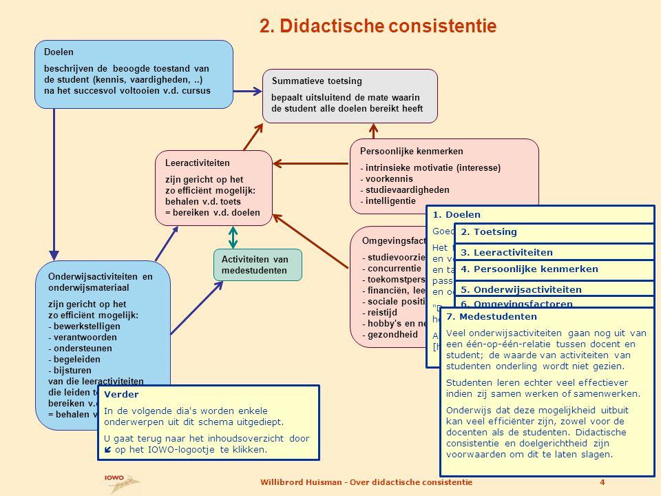 2. Didactische consistentie Willibrord Huisman - Over didactische consistentie4 Doelen beschrijven de beoogde toestand van de student (kennis, vaardig