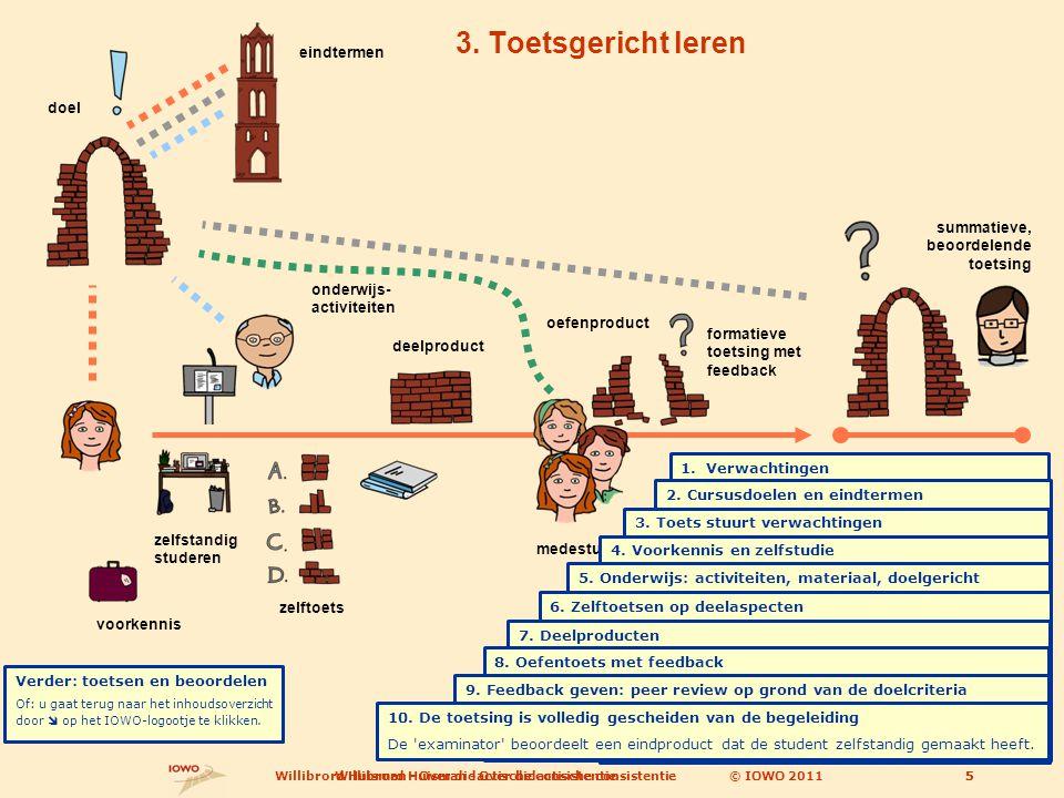 © IOWO 2011Willibrord Huisman - Over didactische consistentie5 3. Toetsgericht leren 1. Verwachtingen Studenten schrijven zich in voor een cursus op g