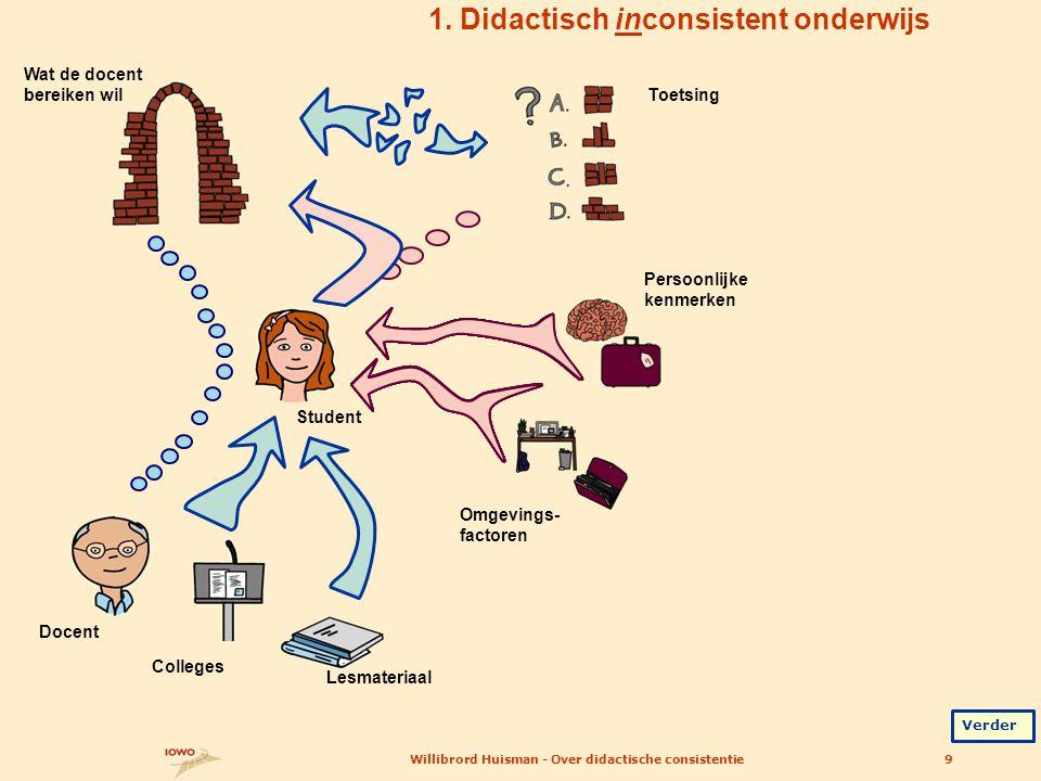 Student 1. Didactisch inconsistent onderwijs Willibrord Huisman - Over didactische consistentie9 Docent Toetsing Wat de docent bereiken wil Colleges L
