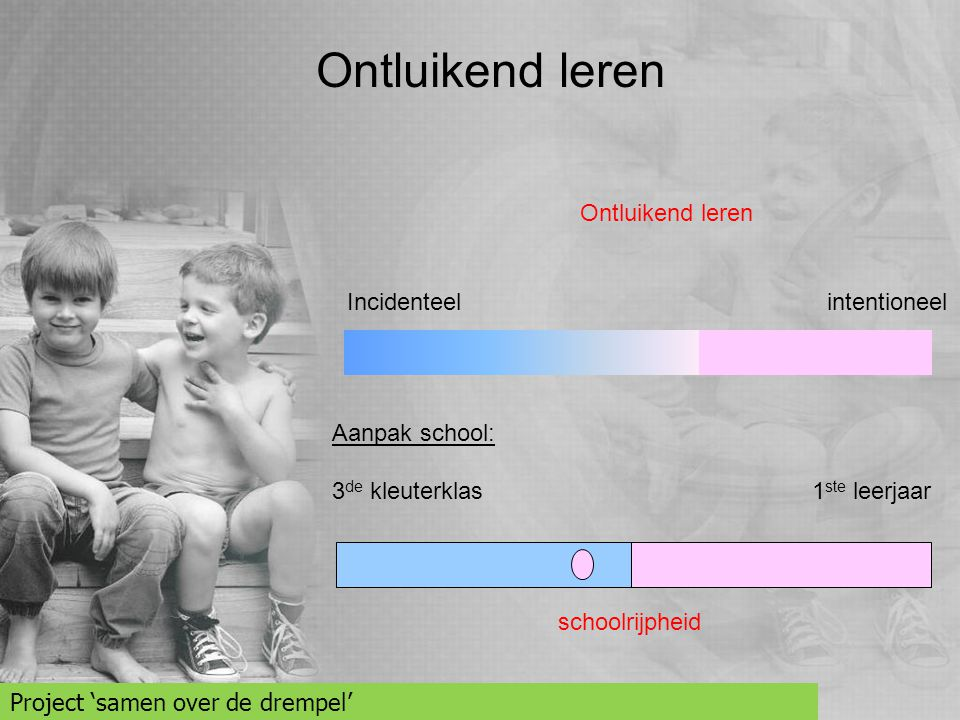 Kijkwijzer 3 •Hoe gebruik je een kindvolgsysteem.•Wat doe je met die informatie.