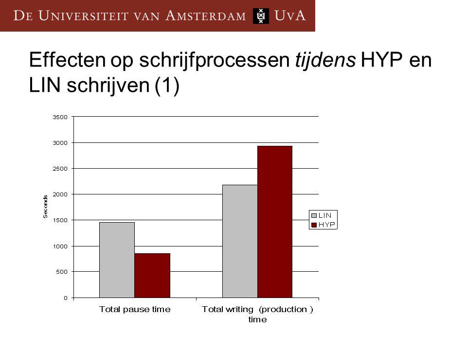 Effecten op schrijfprocessen tijdens HYP en LIN schrijven (1)
