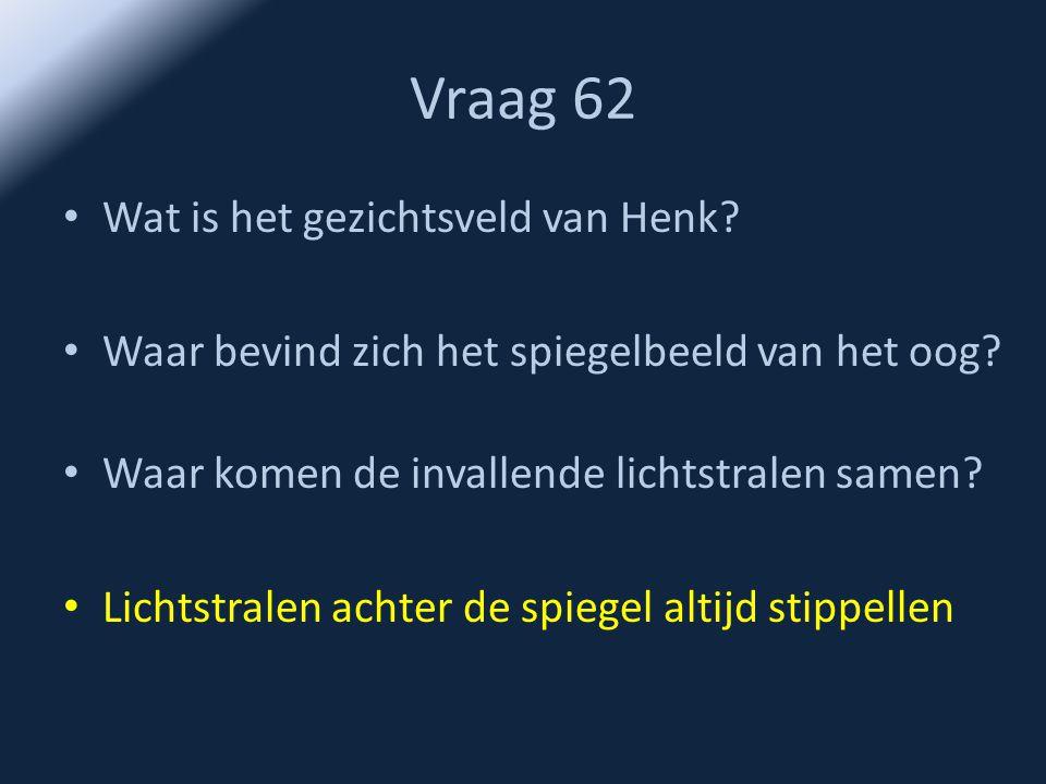 Vraag 62 • Wat is het gezichtsveld van Henk? • Waar bevind zich het spiegelbeeld van het oog? • Waar komen de invallende lichtstralen samen? • Lichtst