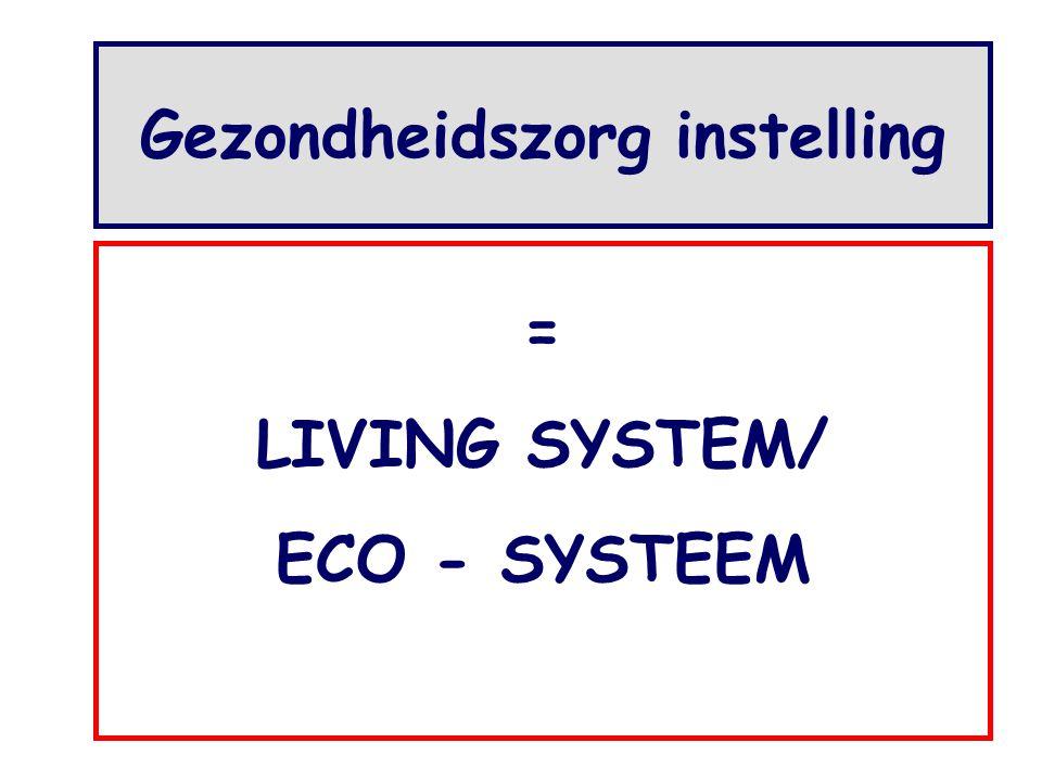Gezondheidszorg instelling = LIVING SYSTEM/ ECO - SYSTEEM