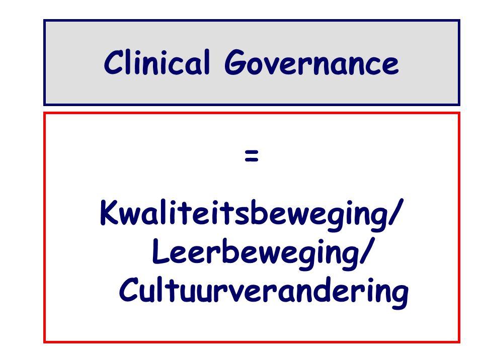 Clinical Governance = Kwaliteitsbeweging/ Leerbeweging/ Cultuurverandering
