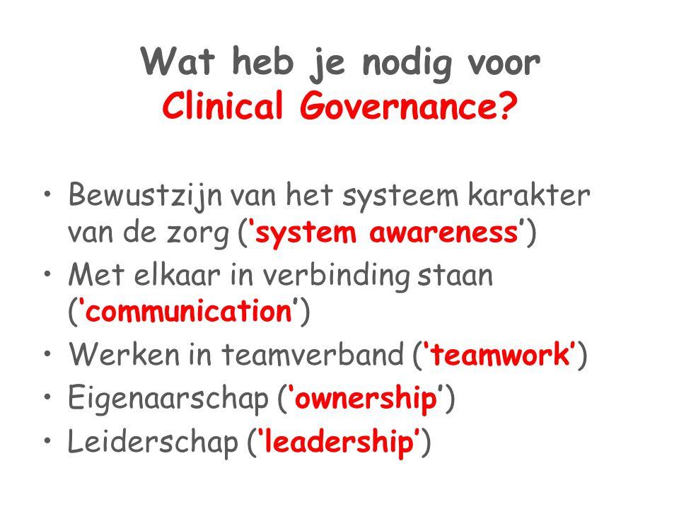 Wat heb je nodig voor Clinical Governance? •Bewustzijn van het systeem karakter van de zorg ('system awareness') •Met elkaar in verbinding staan ('com