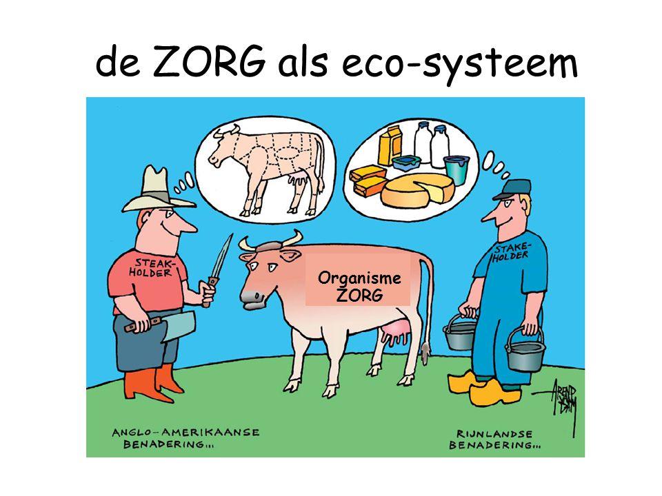de ZORG als eco-systeem Organisme ZORG