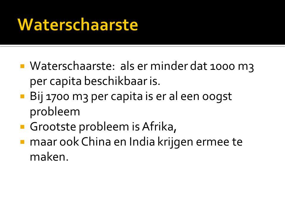  Waterschaarste: als er minder dat 1000 m3 per capita beschikbaar is.  Bij 1700 m3 per capita is er al een oogst probleem  Grootste probleem is Afr