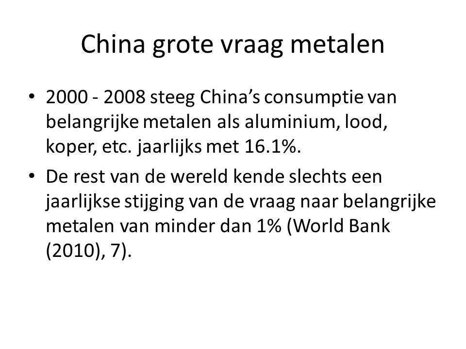 China grote vraag metalen • 2000 - 2008 steeg China's consumptie van belangrijke metalen als aluminium, lood, koper, etc. jaarlijks met 16.1%. • De re