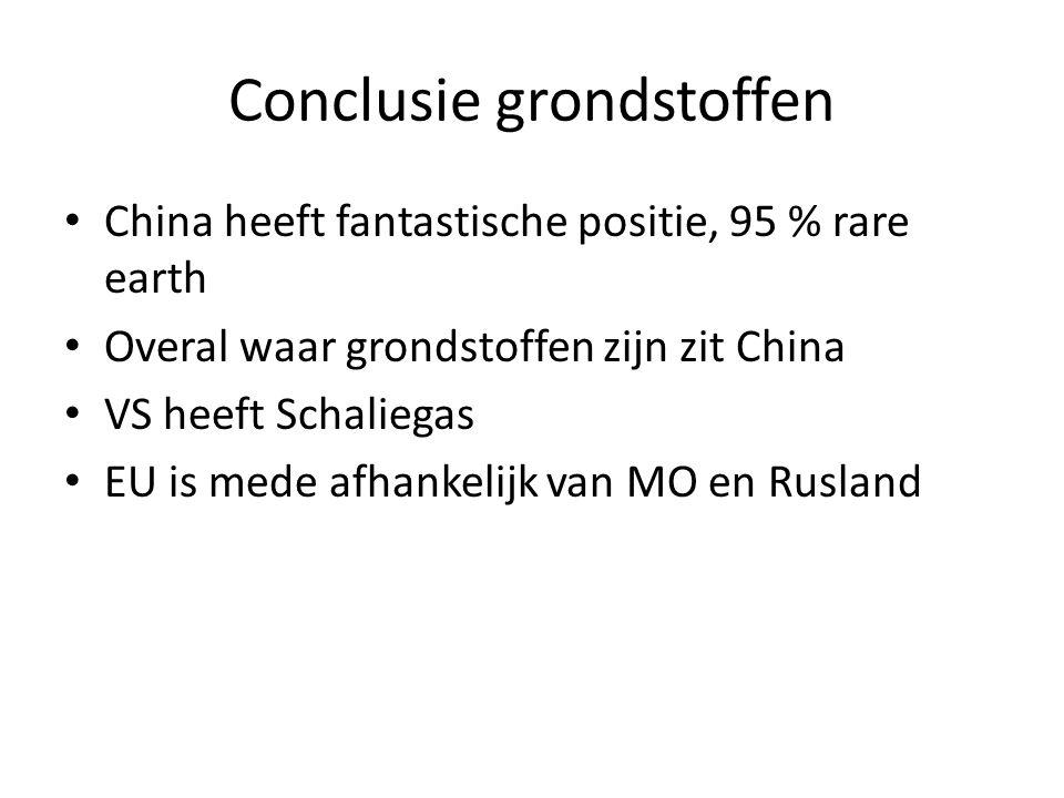 Conclusie grondstoffen • China heeft fantastische positie, 95 % rare earth • Overal waar grondstoffen zijn zit China • VS heeft Schaliegas • EU is med