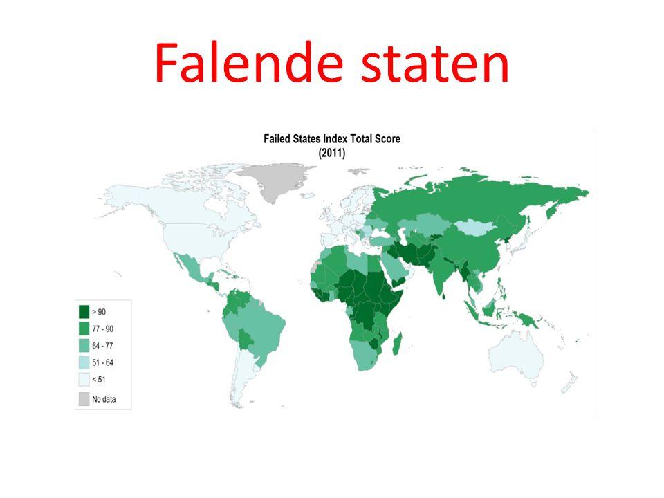 Falende staten