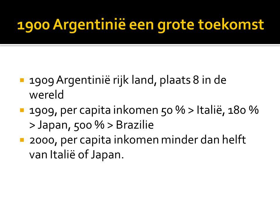  1909 Argentinië rijk land, plaats 8 in de wereld  1909, per capita inkomen 50 % > Italië, 180 % > Japan, 500 % > Brazilie  2000, per capita inkome