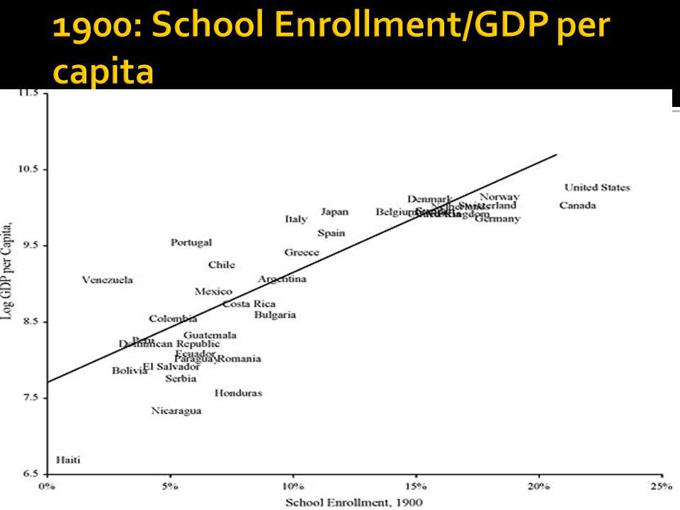  Onderwijsbudget als % bnp zegt niet veel  Rusland heeft laag analfabetisme maar geen enkele universiteit zit in top 100  NL heeft keuzevrijheid studiekeuze en betaalt daarvoor hoge prijs  Rekenonderwijs lagere school belangrijk voor keuze techniek