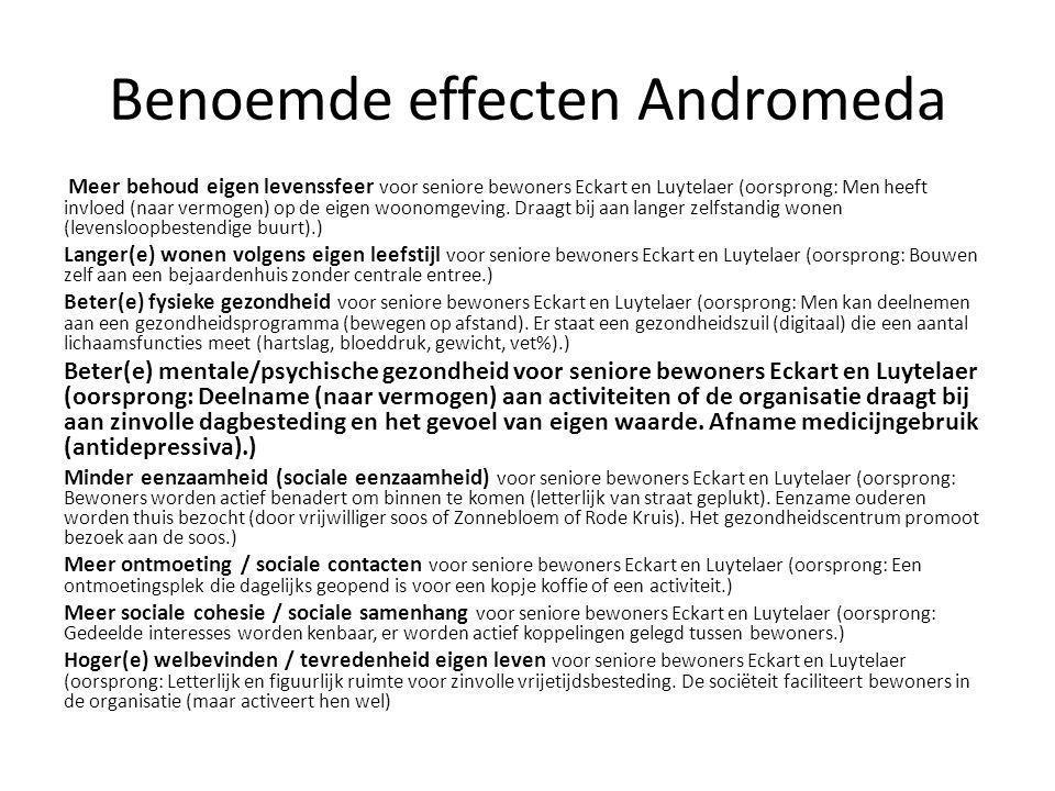 Benoemde effecten Andromeda Meer behoud eigen levenssfeer voor seniore bewoners Eckart en Luytelaer (oorsprong: Men heeft invloed (naar vermogen) op d