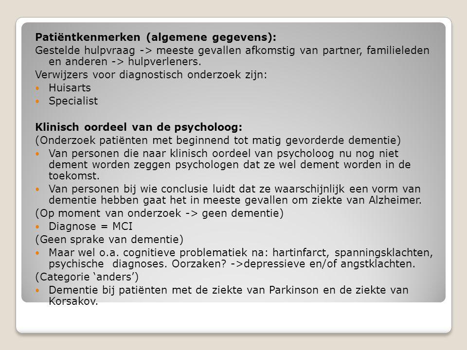  Resultaten Voorgenomen openheid over de diagnose dementie In het algemeen:  1/3 psychologen -> intentie om openlijk te informeren.