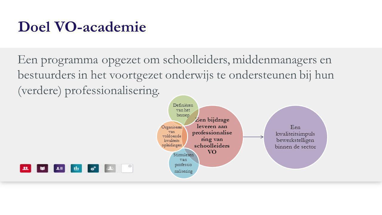 Doel VO-academie Een programma opgezet om schoolleiders, middenmanagers en bestuurders in het voortgezet onderwijs te ondersteunen bij hun (verdere) p