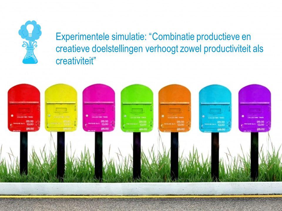 Experimentele simulatie: Combinatie productieve en creatieve doelstellingen verhoogt zowel productiviteit als creativiteit