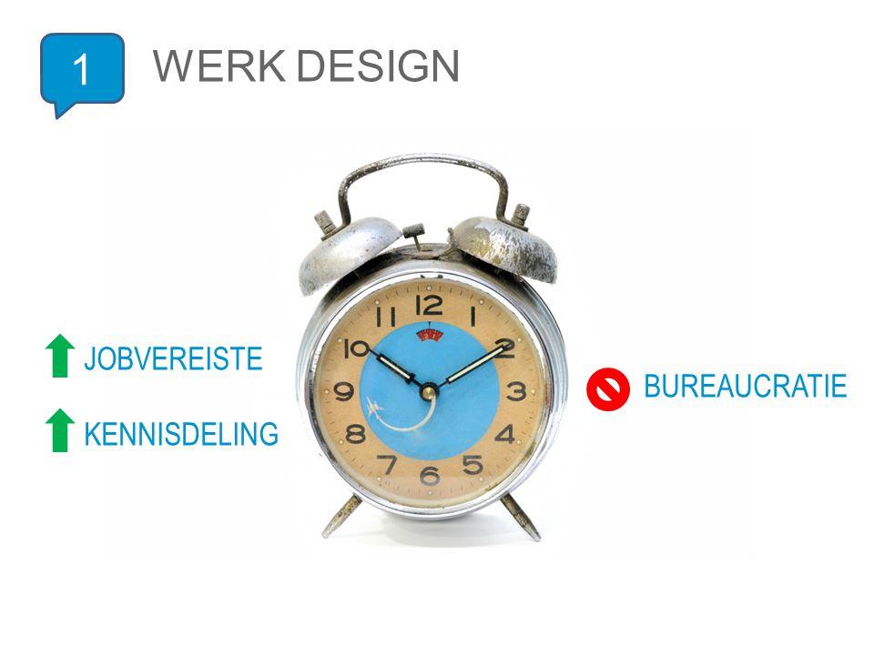 1 WERK DESIGN BUREAUCRATIE JOBVEREISTE KENNISDELING