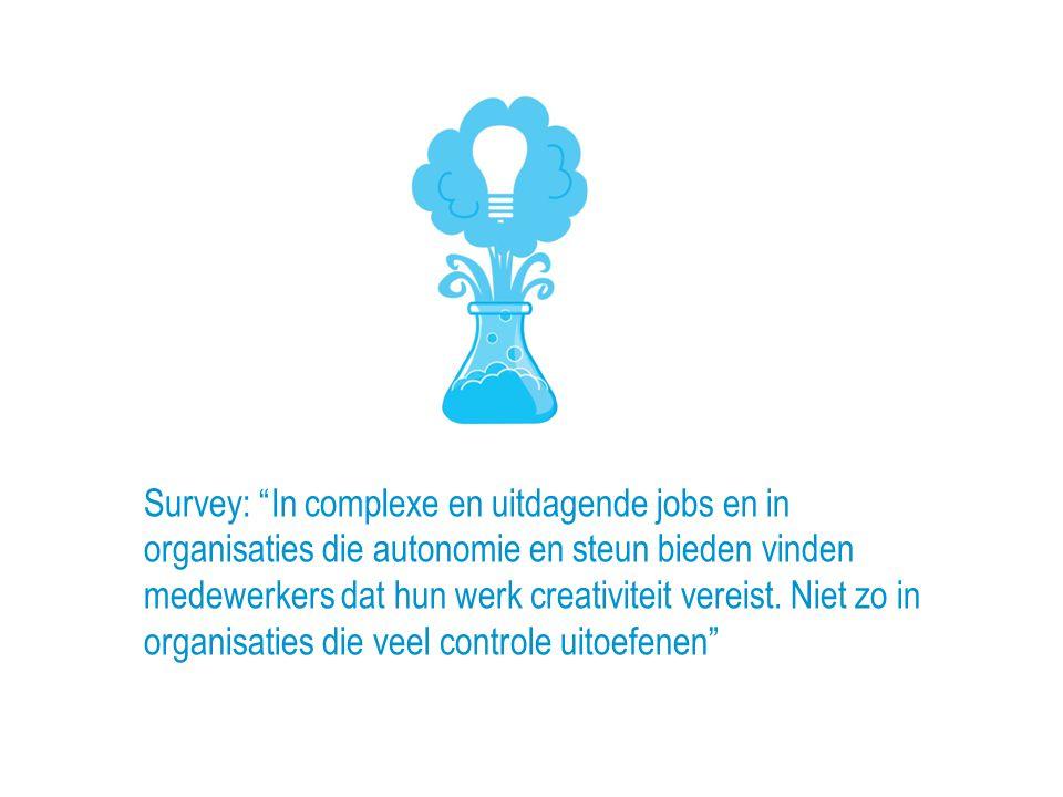 Survey: In complexe en uitdagende jobs en in organisaties die autonomie en steun bieden vinden medewerkers dat hun werk creativiteit vereist.