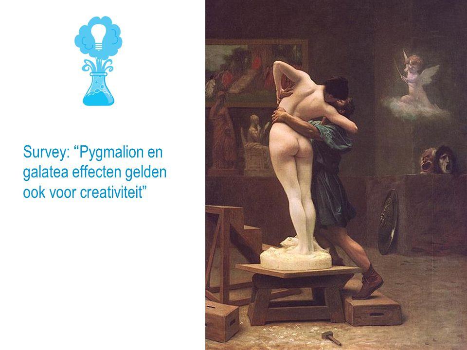 Survey: Pygmalion en galatea effecten gelden ook voor creativiteit