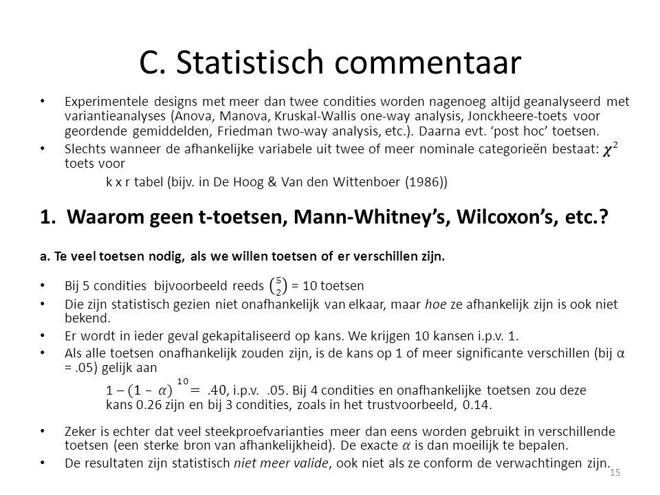 C. Statistisch commentaar 15