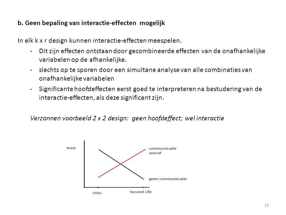 b. Geen bepaling van interactie-effecten mogelijk In elk k x r design kunnen interactie-effecten meespelen. -Dit zijn effecten ontstaan door gecombine
