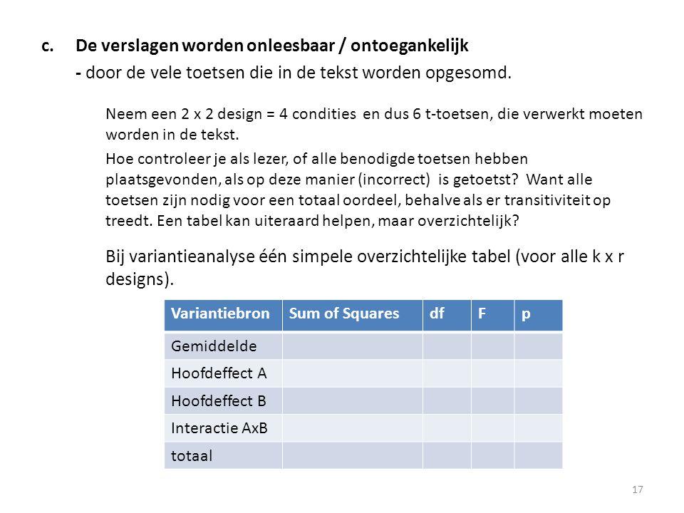 c.De verslagen worden onleesbaar / ontoegankelijk - door de vele toetsen die in de tekst worden opgesomd. Neem een 2 x 2 design = 4 condities en dus 6