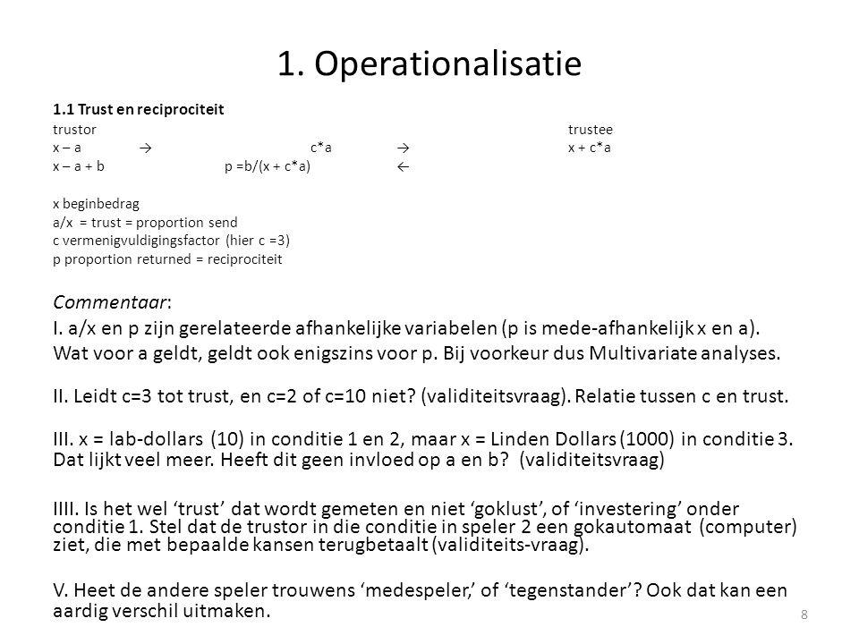 1. Operationalisatie 1.1 Trust en reciprociteit trustortrustee x – a→c*a→x + c*a x – a + bp =b/(x + c*a)← x beginbedrag a/x = trust = proportion send