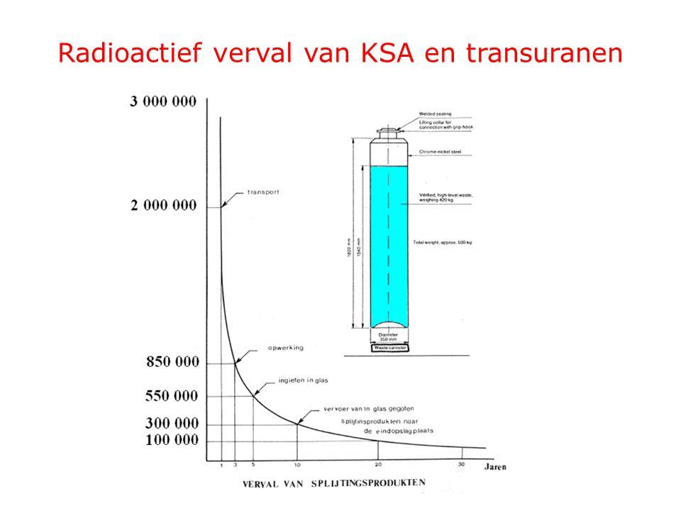 Radioactief verval van KSA en transuranen