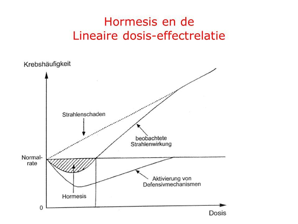 Hormesis en de Lineaire dosis-effectrelatie