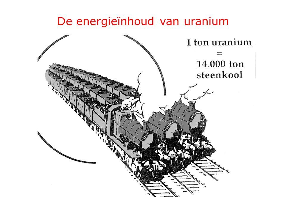 De energieïnhoud van uranium
