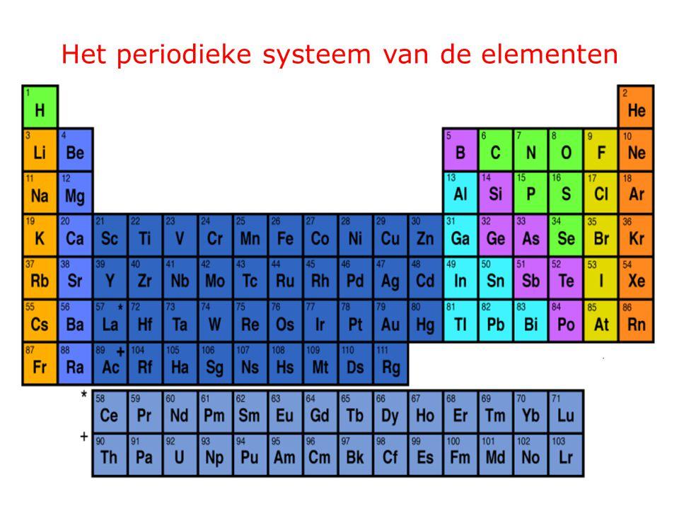 Het periodieke systeem van de elementen