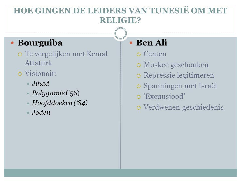 HOE GINGEN DE LEIDERS VAN TUNESIË OM MET RELIGIE.