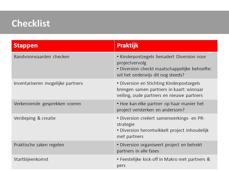 StappenPraktijk Randvoorwaarden checken • Kinderpostzegels benadert Diversion voor projectvervolg • Diversion checkt maatschappelijke behoefte: wil he