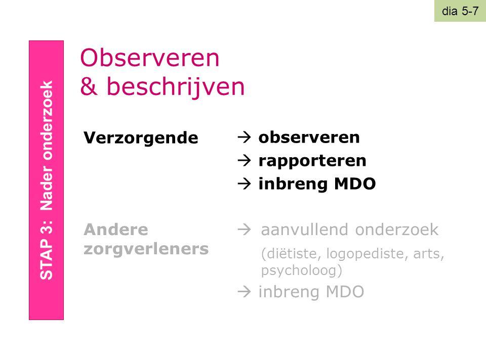 Observeren & beschrijven STAP 3: Nader onderzoek Verzorgende  observeren  rapporteren  inbreng MDO Andere zorgverleners  aanvullend onderzoek (dië