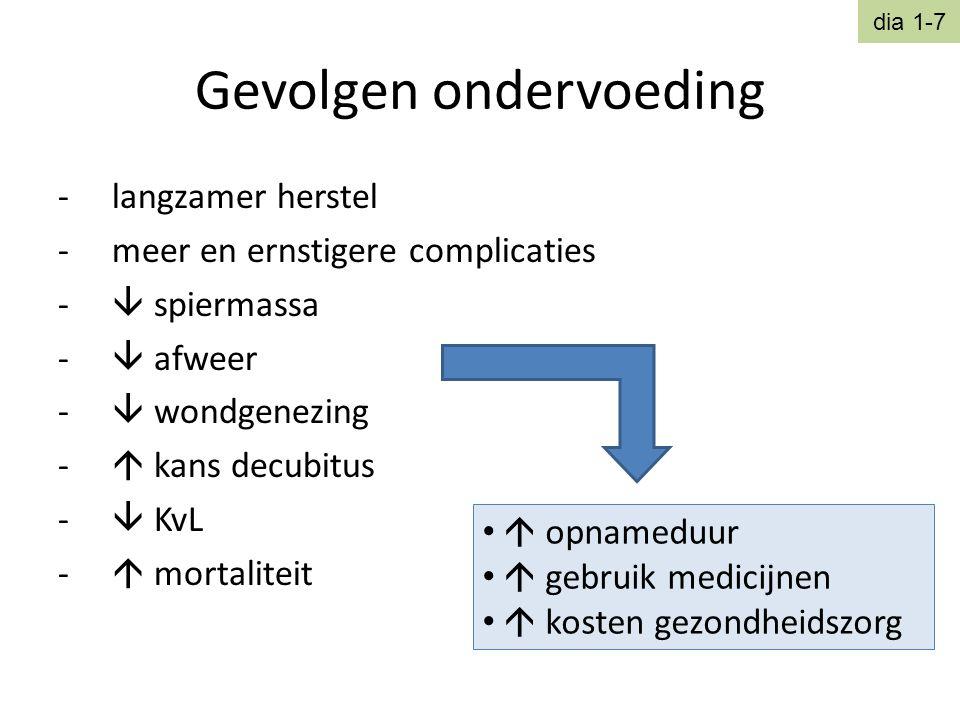 Gevolgen ondervoeding -langzamer herstel -meer en ernstigere complicaties -  spiermassa -  afweer -  wondgenezing -  kans decubitus -  KvL -  mo