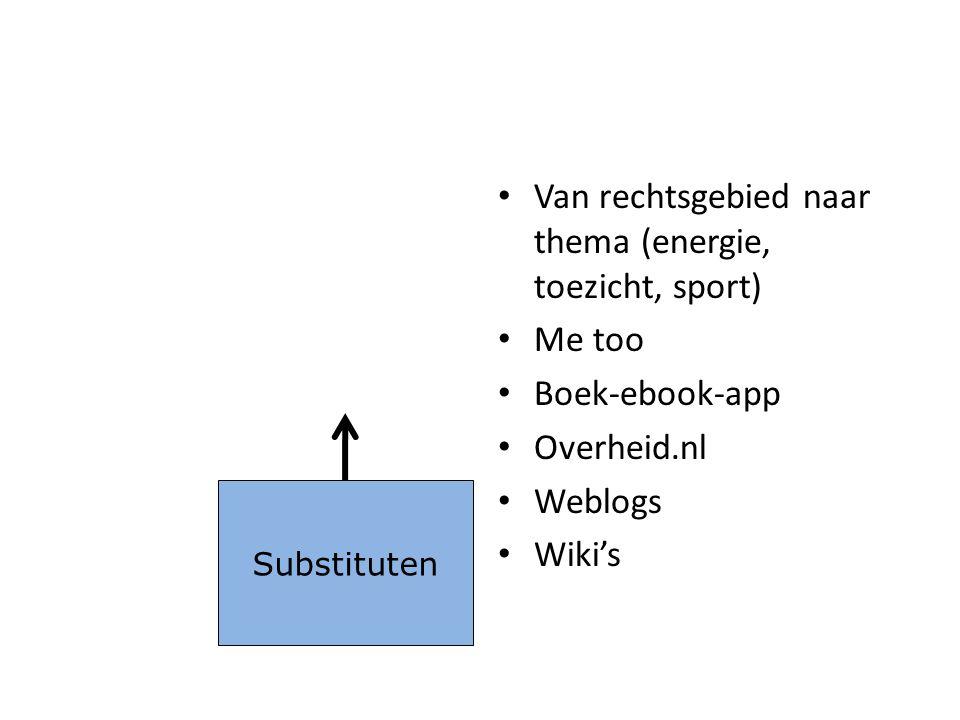 • Van rechtsgebied naar thema (energie, toezicht, sport) • Me too • Boek-ebook-app • Overheid.nl • Weblogs • Wiki's Substituten