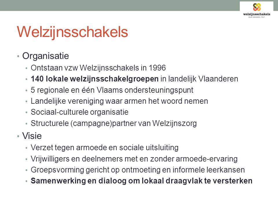 Welzijnsschakels • Organisatie • Ontstaan vzw Welzijnsschakels in 1996 • 140 lokale welzijnsschakelgroepen in landelijk Vlaanderen • 5 regionale en éé