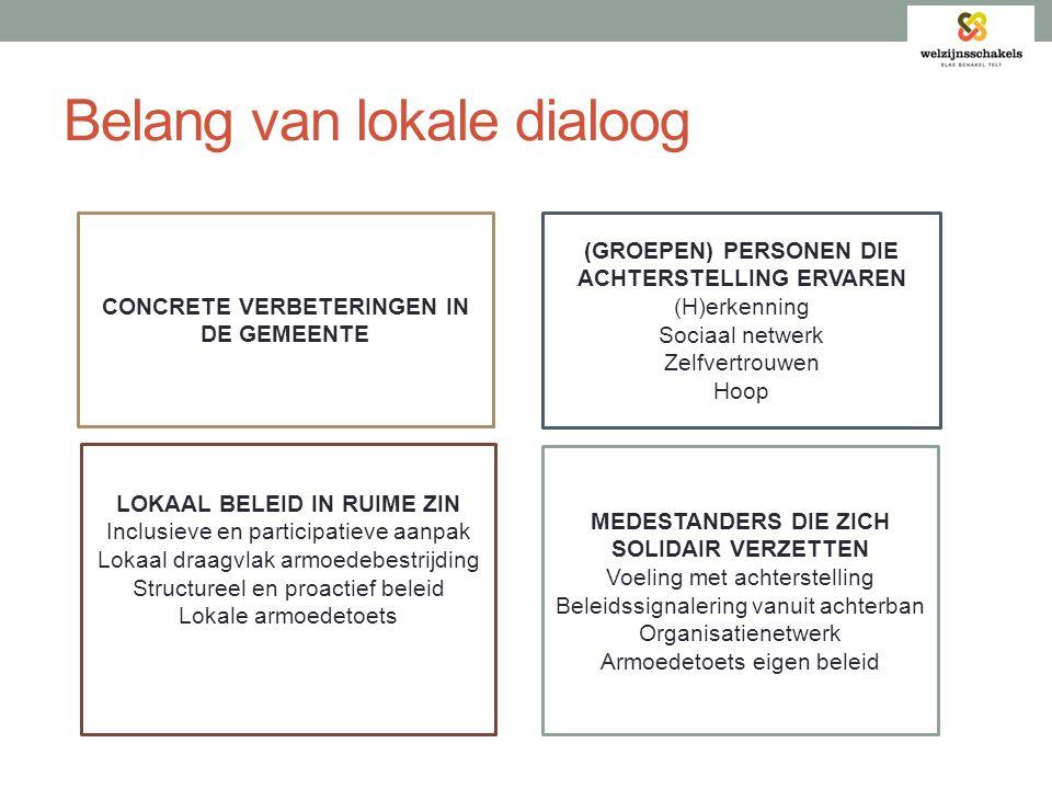Belang van lokale dialoog (GROEPEN) PERSONEN DIE ACHTERSTELLING ERVAREN (H)erkenning Sociaal netwerk Zelfvertrouwen Hoop CONCRETE VERBETERINGEN IN DE