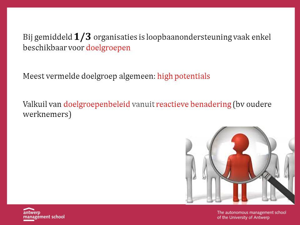 Bij gemiddeld 1/3 organisaties is loopbaanondersteuning vaak enkel beschikbaar voor doelgroepen Meest vermelde doelgroep algemeen: high potentials Val