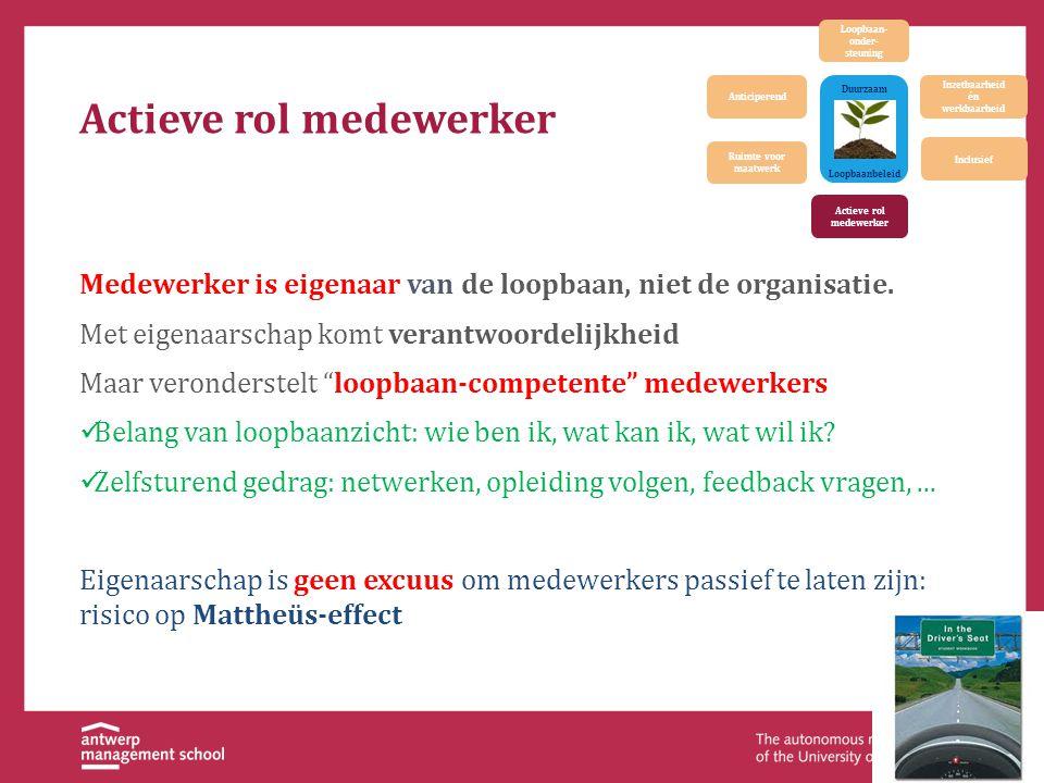 """Actieve rol medewerker Medewerker is eigenaar van de loopbaan, niet de organisatie. Met eigenaarschap komt verantwoordelijkheid Maar veronderstelt """"lo"""