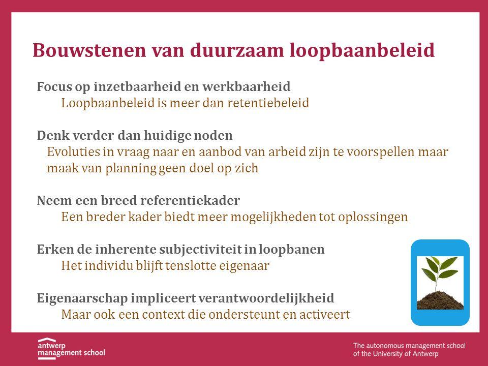 Bouwstenen van duurzaam loopbaanbeleid Focus op inzetbaarheid en werkbaarheid Loopbaanbeleid is meer dan retentiebeleid Denk verder dan huidige noden
