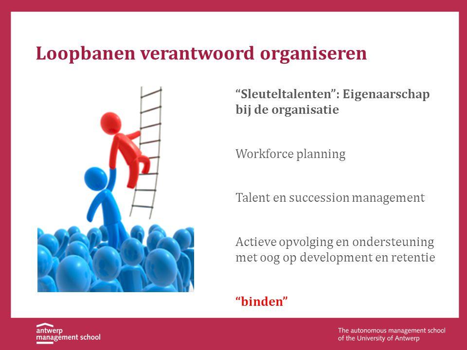 """Loopbanen verantwoord organiseren """"Sleuteltalenten"""": Eigenaarschap bij de organisatie Workforce planning Talent en succession management Actieve opvol"""